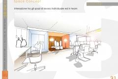 Microsoft PowerPoint - COWORKING LEONARDO REV.01 [modalità compatibilità]
